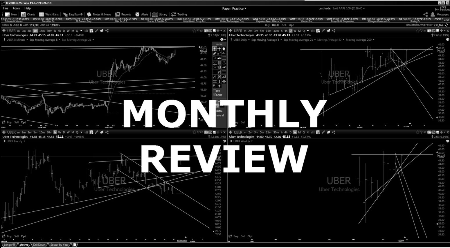 Playbook Trading monthly review