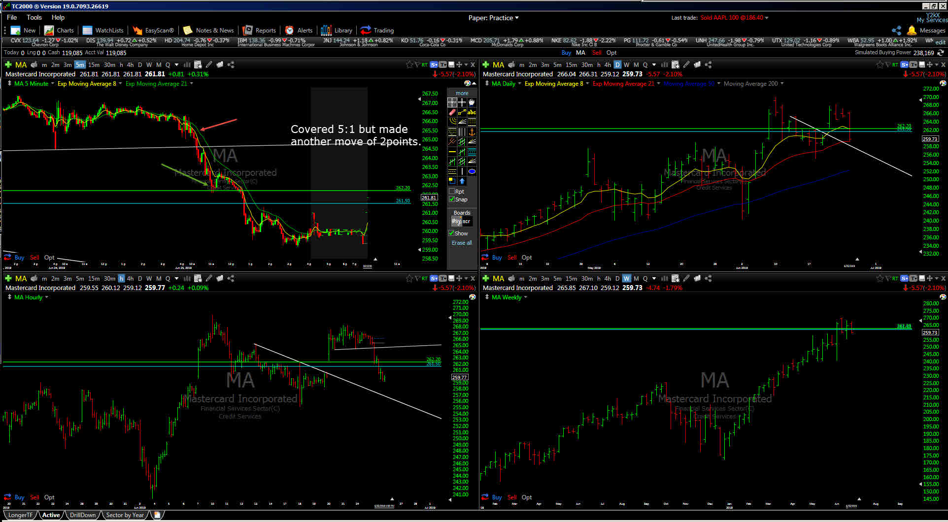 Playbook Trading chart